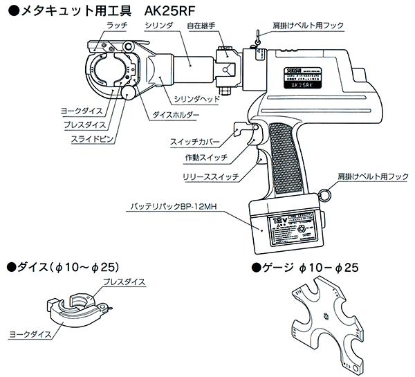 AK25RF