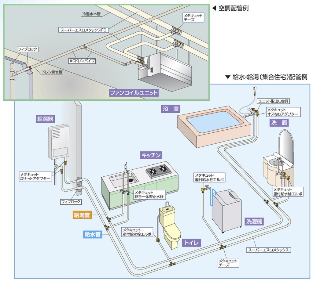 配管イメージ図