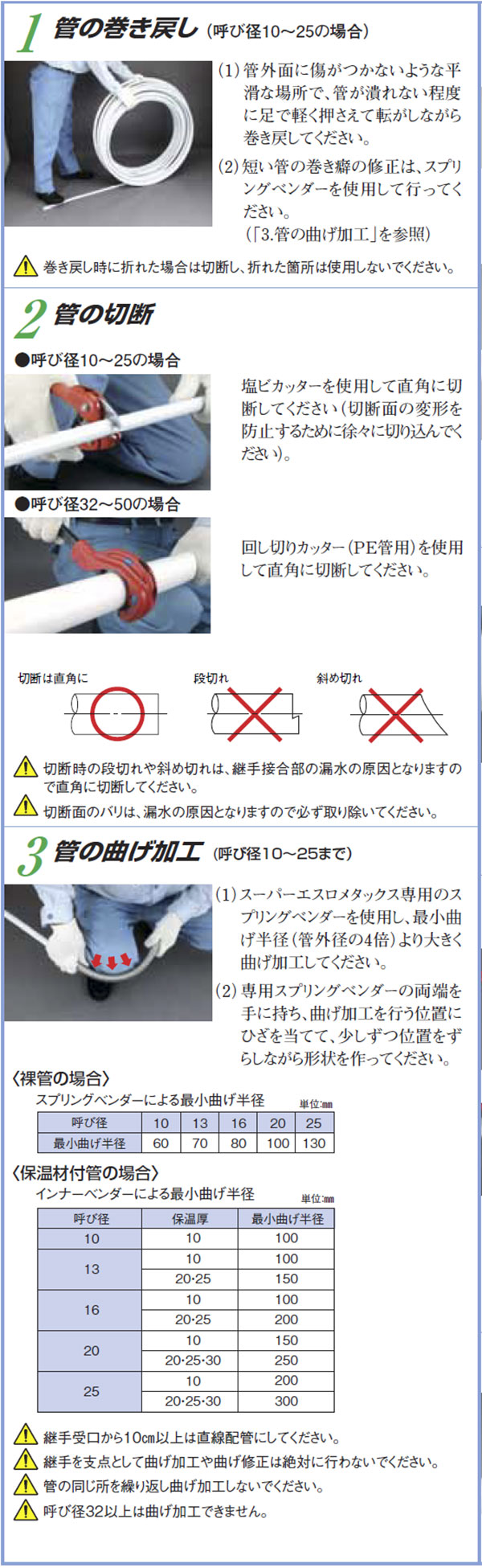 エスロンスーパーエスロメタックス・メタキュットの施工手順