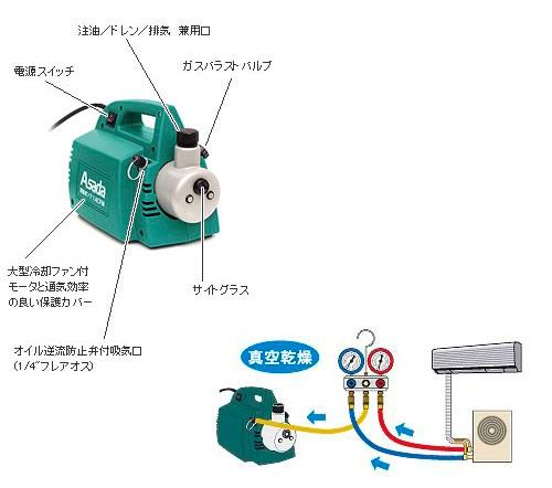 回収 エアコン 機 ガス